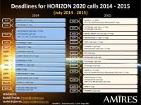 H2020 deadlines