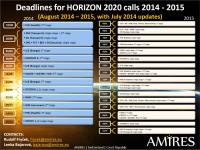 H2020 deadlines_v3